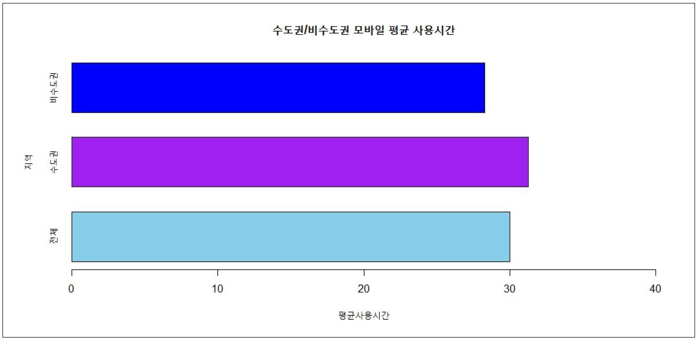 홈페이지_통계실태조사_2_2