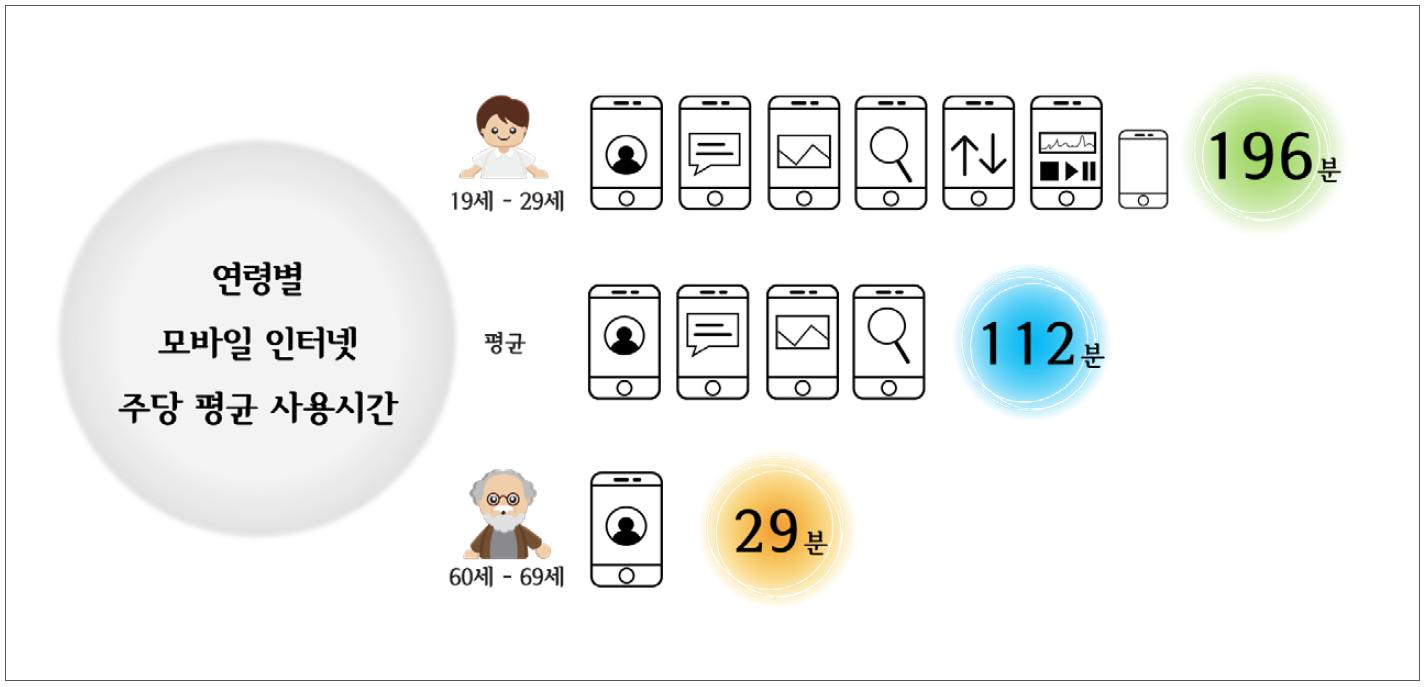 홈페이지_통계실태조사_3_1