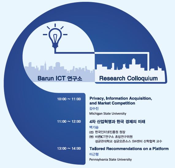 [공지/연구워크숍] Privacy, Information Acquisition And Market Competition & The Future Impact Of The 4th Industrial Revolution & Tailored Recommendations On A Platform