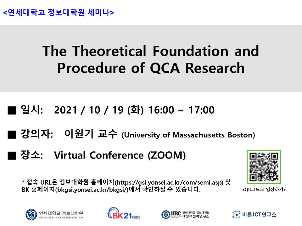 The Theoretical Foundation And Procedure Of QCA Research